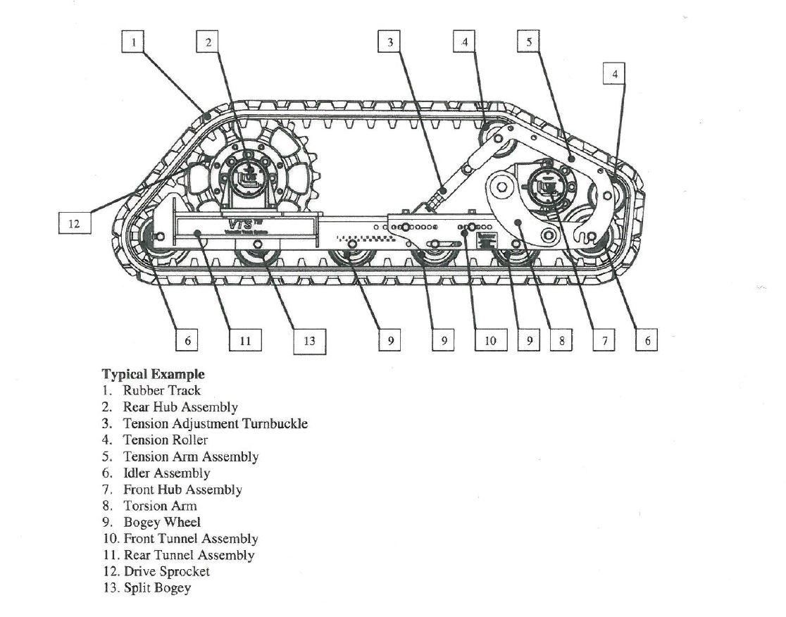 Case 444 Garden Tractor Wiring Diagram Wiring Diagram Crane Wiring-Diagram  Case Excavator Wiring Diagrams