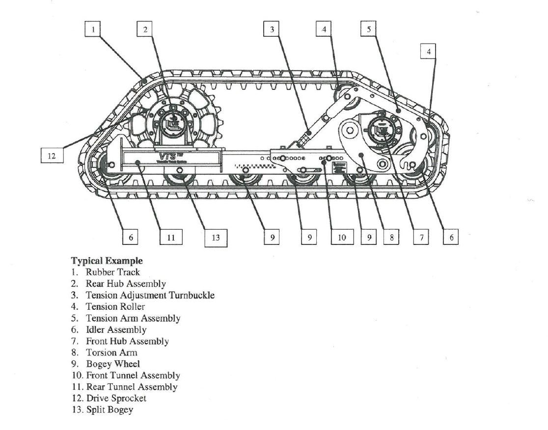 Bobcat 763 Wiring Schematic Diagram. Diagrams. Wiring