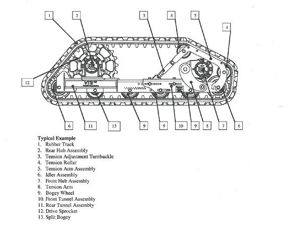 Kubota Tractor Hydraulics Troubleshooting moreover Bobcat 331 331e 334 Mini Excavator Service Repair Workshop Manual 234311001 234511001 furthermore Backhoe Controls Diagram likewise 42577 John Deere 332 Electrical Issue Continues Blow 10 Volt Fuse additionally 513199320020207715. on kubota excavator drawing